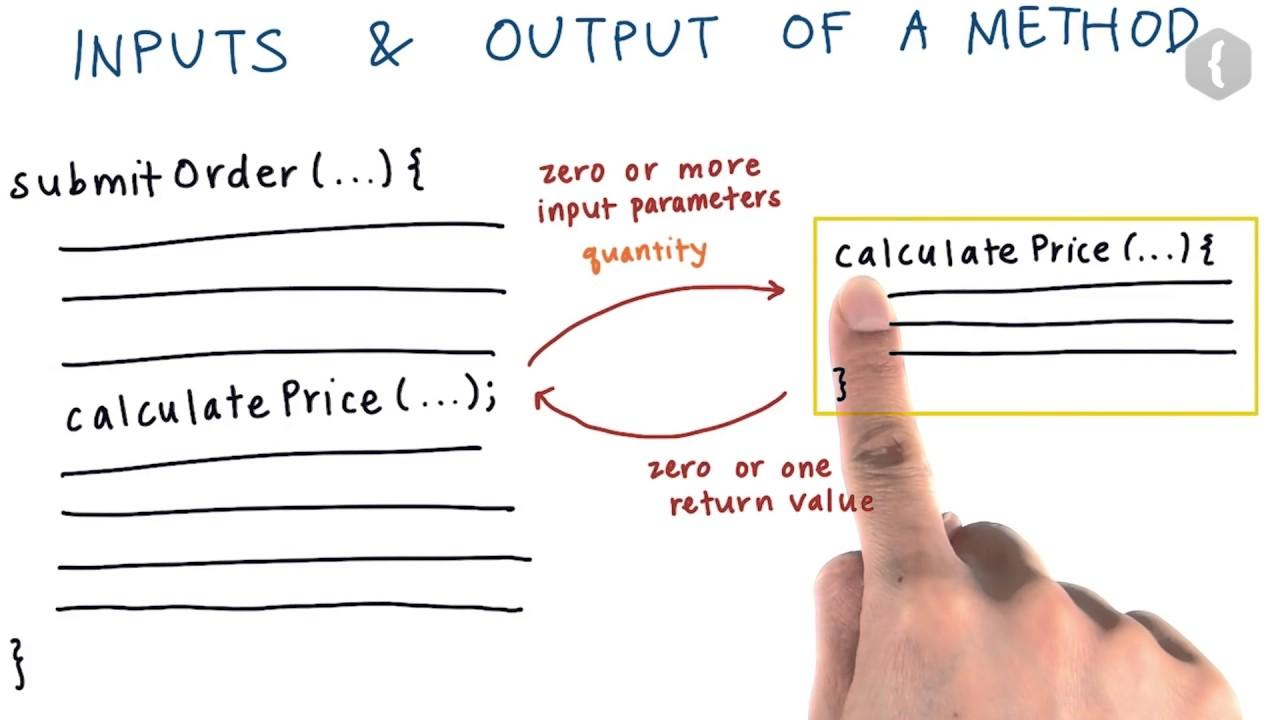 Метод calculatePrice - 1